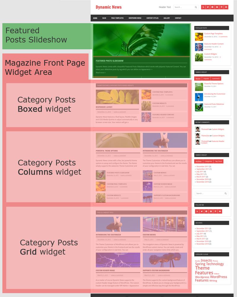 magazine-frontpage-layout