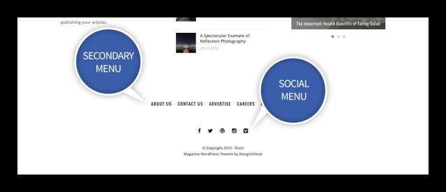 Secondary and Social Menu Dicot Magazine Theme