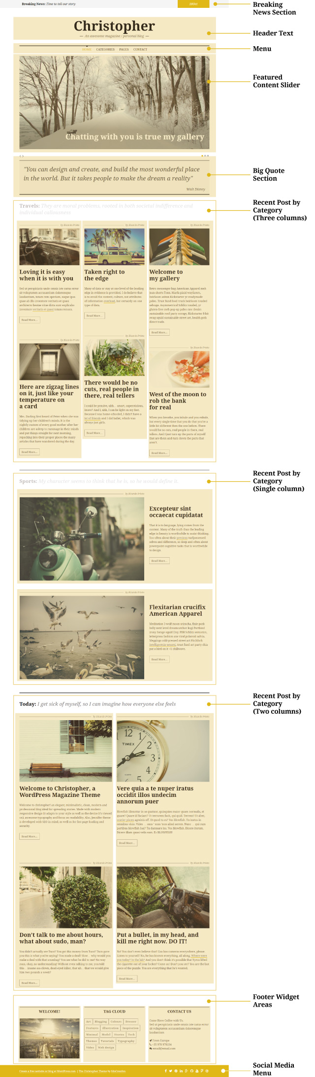 Front Page Section